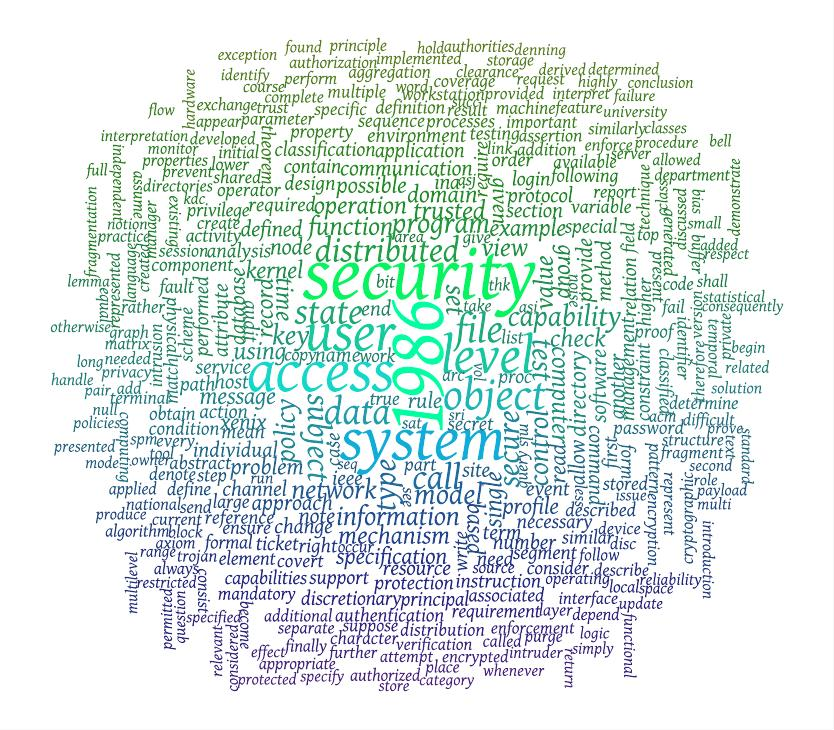 security and privacy the popular words from technical papers 1980 2012